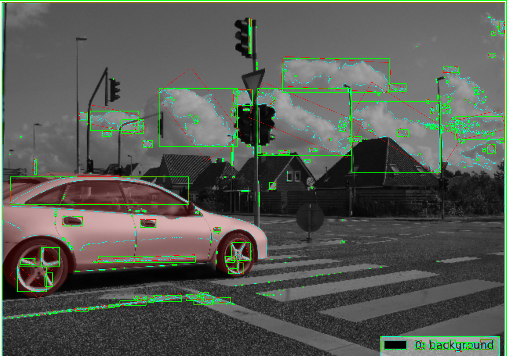 boundingBox] opencv example python - Contours – bounding box