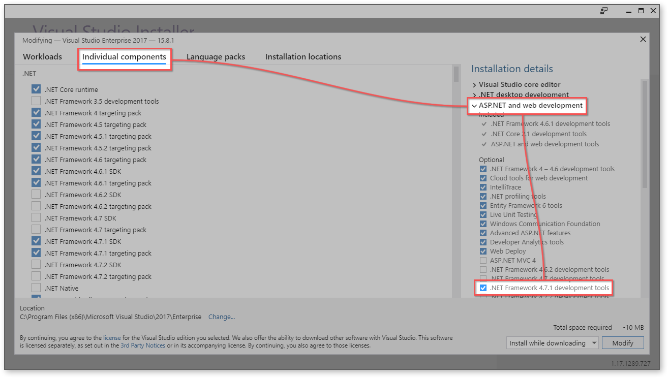 Part of fo framework documentation | download scientific diagram.