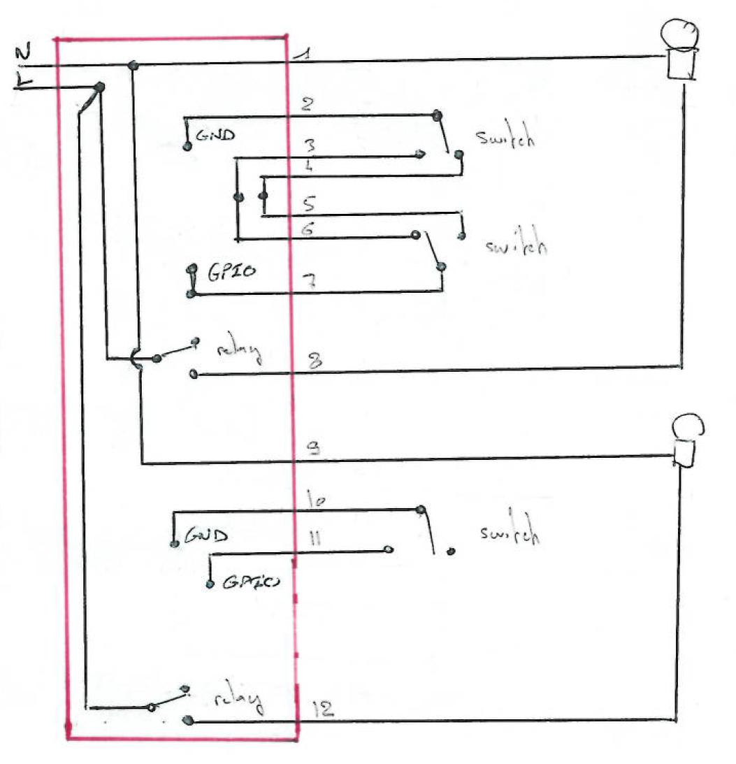 wiring_futur