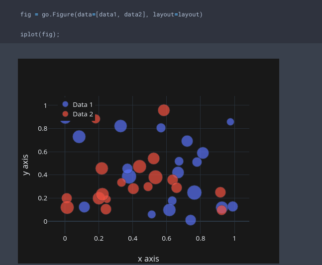 jtplot support for plotly · Issue #332 · dunovank/jupyter-themes