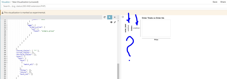 VEGA Kibana - multi view chart FLATTEN Transformation - Stack Overflow
