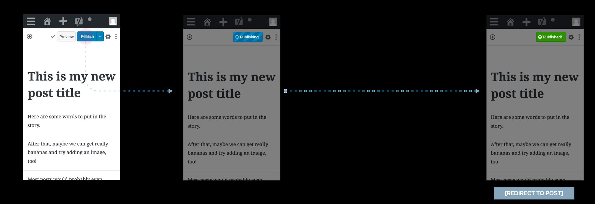 pre-publish skip