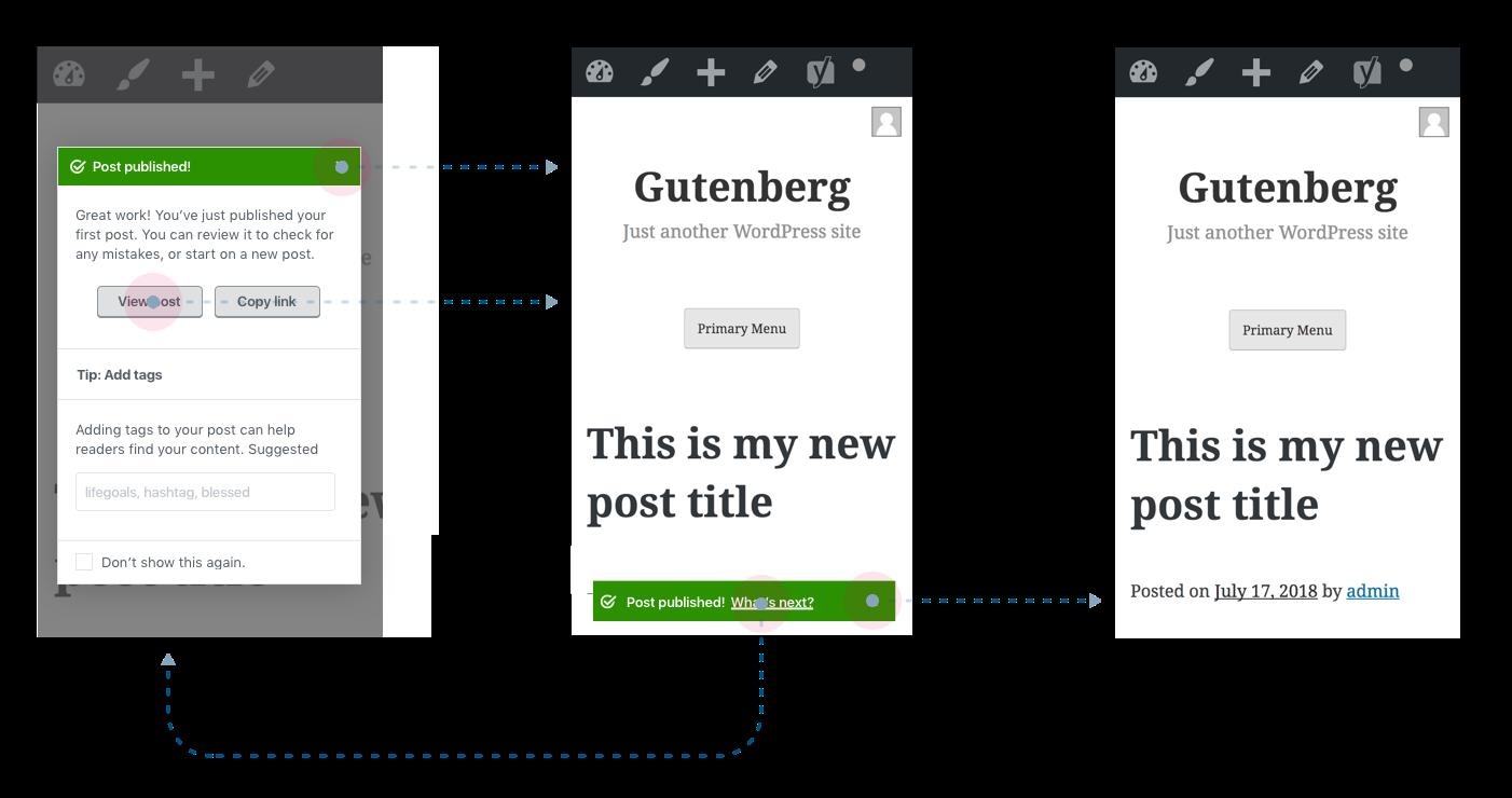post-publish