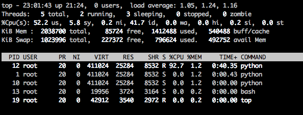 High CPU Utilization with Synchronous Producer · Issue #901