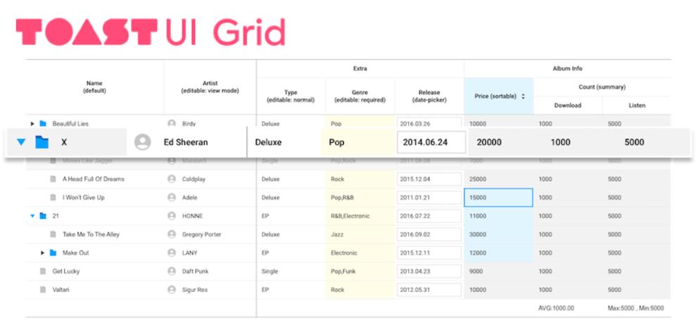 TOAST UI Grid 4 0 is Finally Here! | TOAST UI Grid 4 0 is