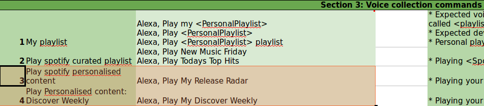 Unable to play my Release Radar and Discover Weekly from spotify