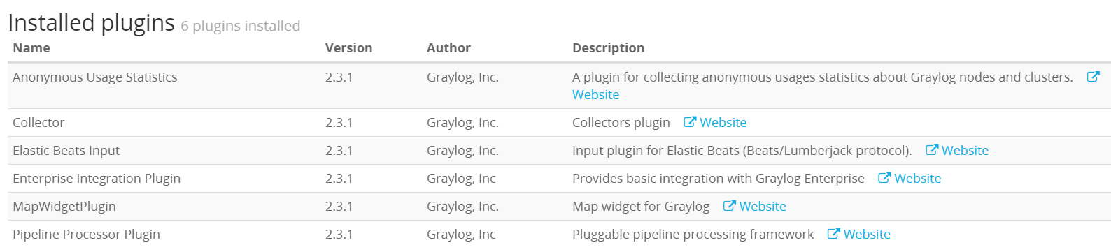 Installed plugins description field all referred to https://www
