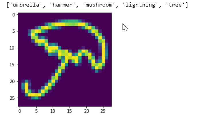 From Pytorchtools Import Earlystopping
