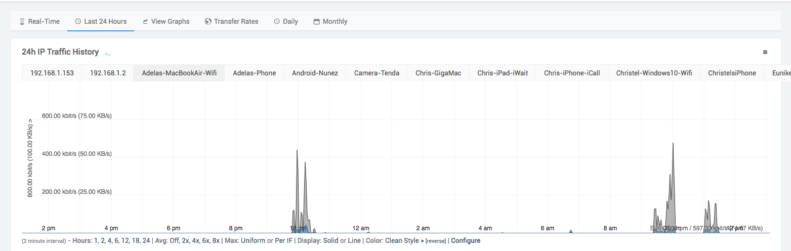 Failure to display all Devices/IPs in '24h IP Traffic History' and