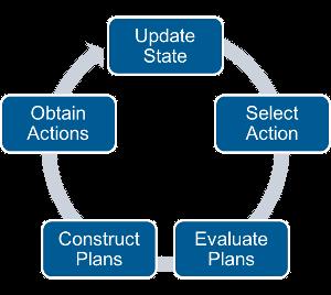 CALDERA Planner Algorithm