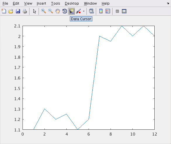 Feature request: Allow annotating data points on the fly like matlab