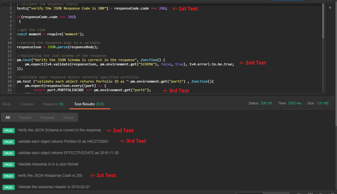 the order of the test is not coming as correct in the postman test rh github com