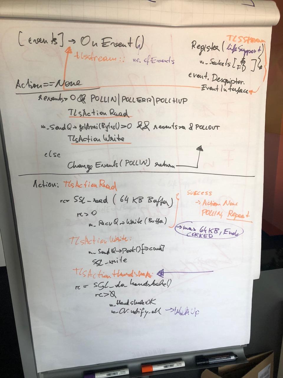 icinga2_socket_tls_timeouts_code_analysis_02