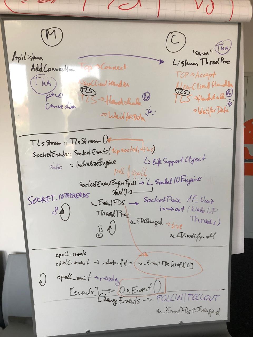 icinga2_socket_tls_timeouts_code_analysis_01