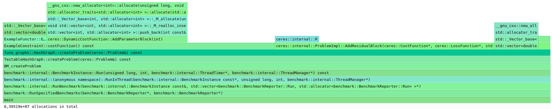 heaptrack-1229416-Screenshot from 2020-12-02 22-16-03