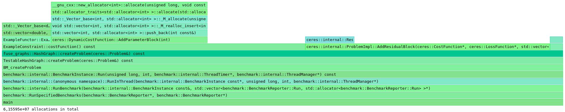 heaptrack-Screenshot from 2020-12-02 22-16-25