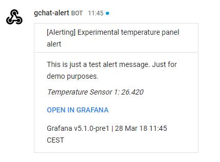 google_chat_grafana_alert