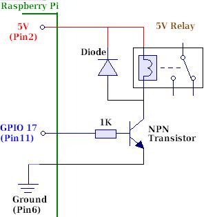 Plane/Rover: missing a simple relay control · Issue #7071 ... on