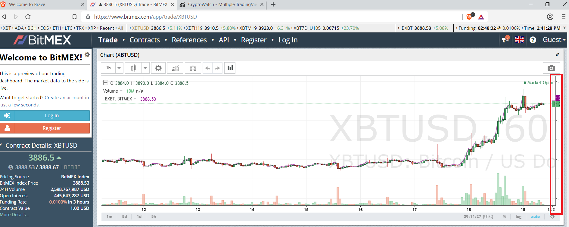 Prices cuts off the screen in Tradingview com graphs · Issue #3412