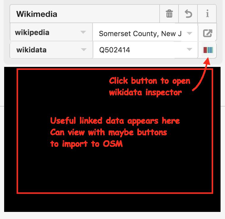 Display Wikidata label in Wikipedia field · Issue #4382