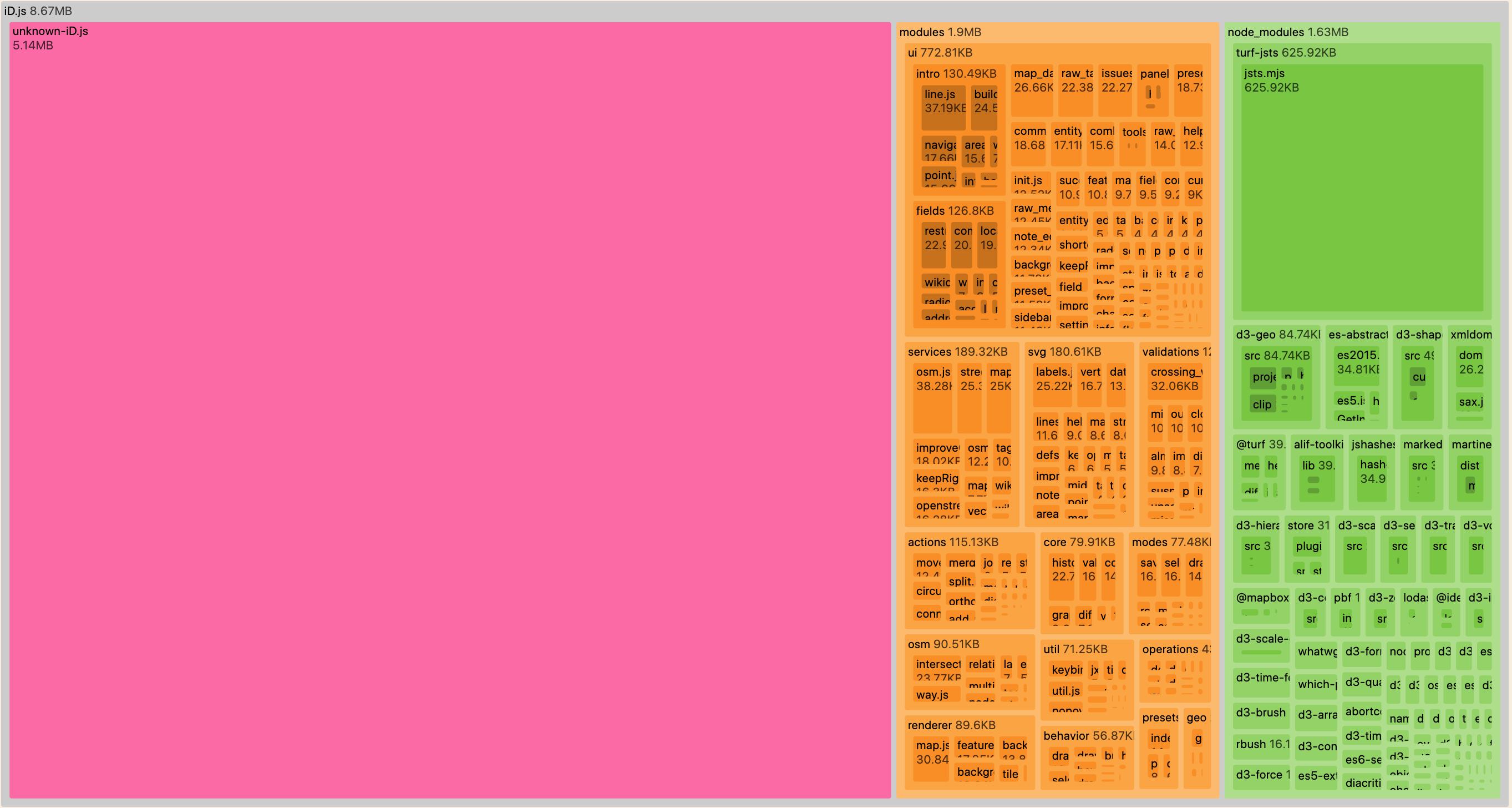 Screenshot 2020-01-30 17 12 34