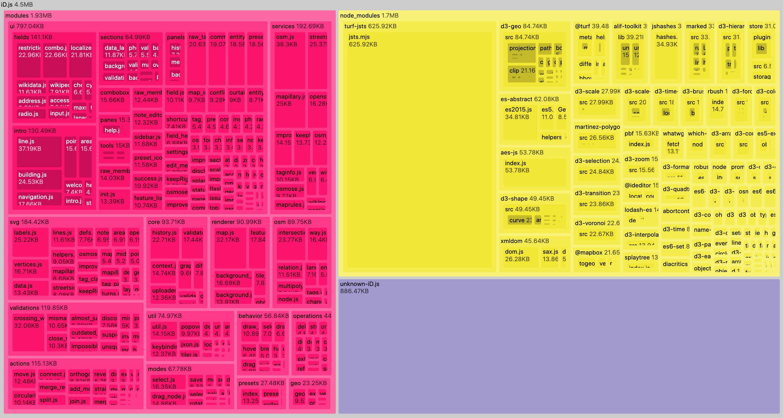 Screenshot 2020-02-21 12 27 26