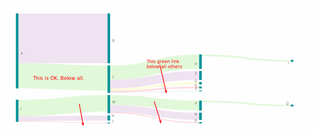 Sankey Diagram React - Bookmark About Wiring Diagram