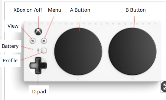 Requested Accessibility Specs for Xbox Adaptive Controller · Issue