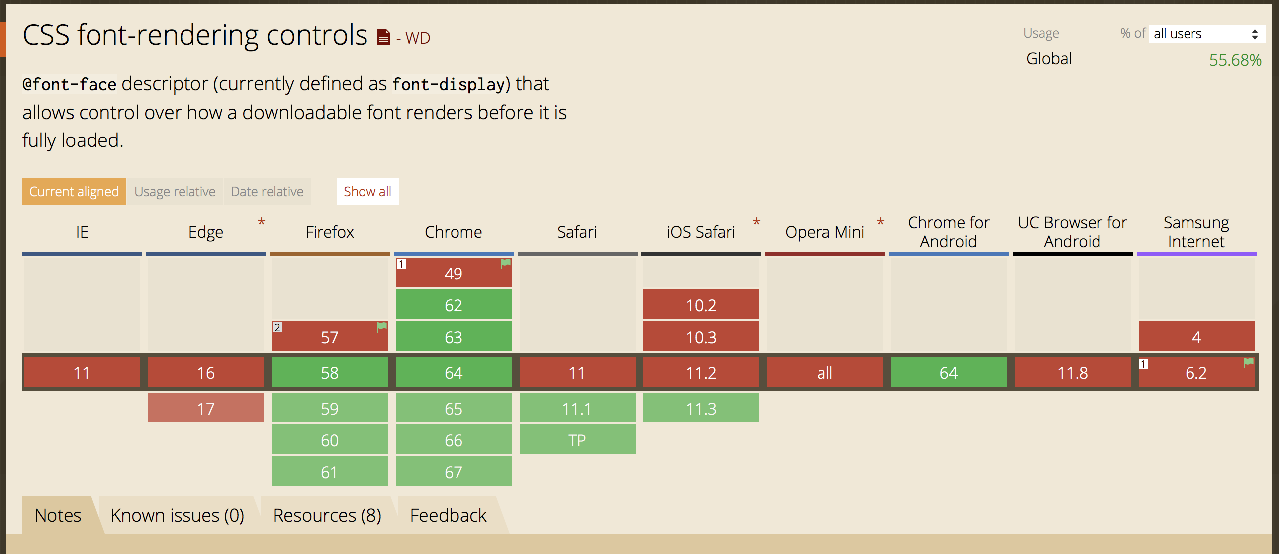 Use CSS property font-display · Issue #336 · joomla/40