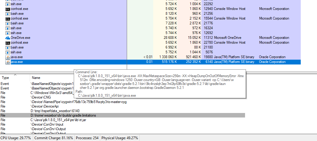 Gradle daemon locks files by leaving file handles open