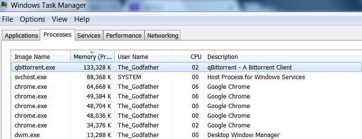 Qbittorrent Memory Leak · Issue #8853 · qbittorrent