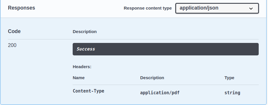 How to change response content type in swagger UI? · Issue #480