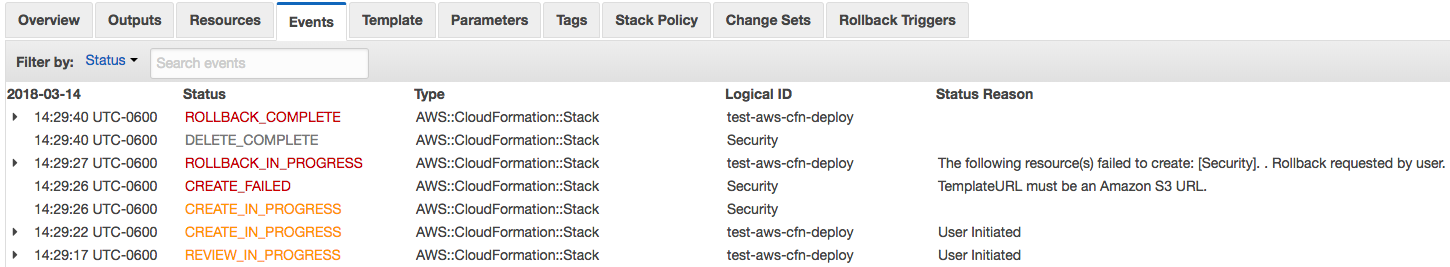 Aws cloudformation deploy fails with nested stack for Cloudformation template generator