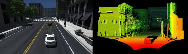 GitHub - Toyota-ITC-SSD/Vehicle-Simulation-Toolkit: Unity Vehicle