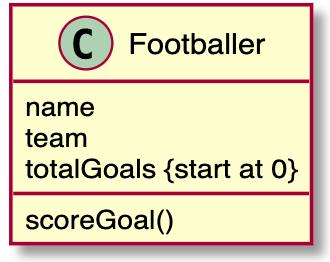 Footballer class