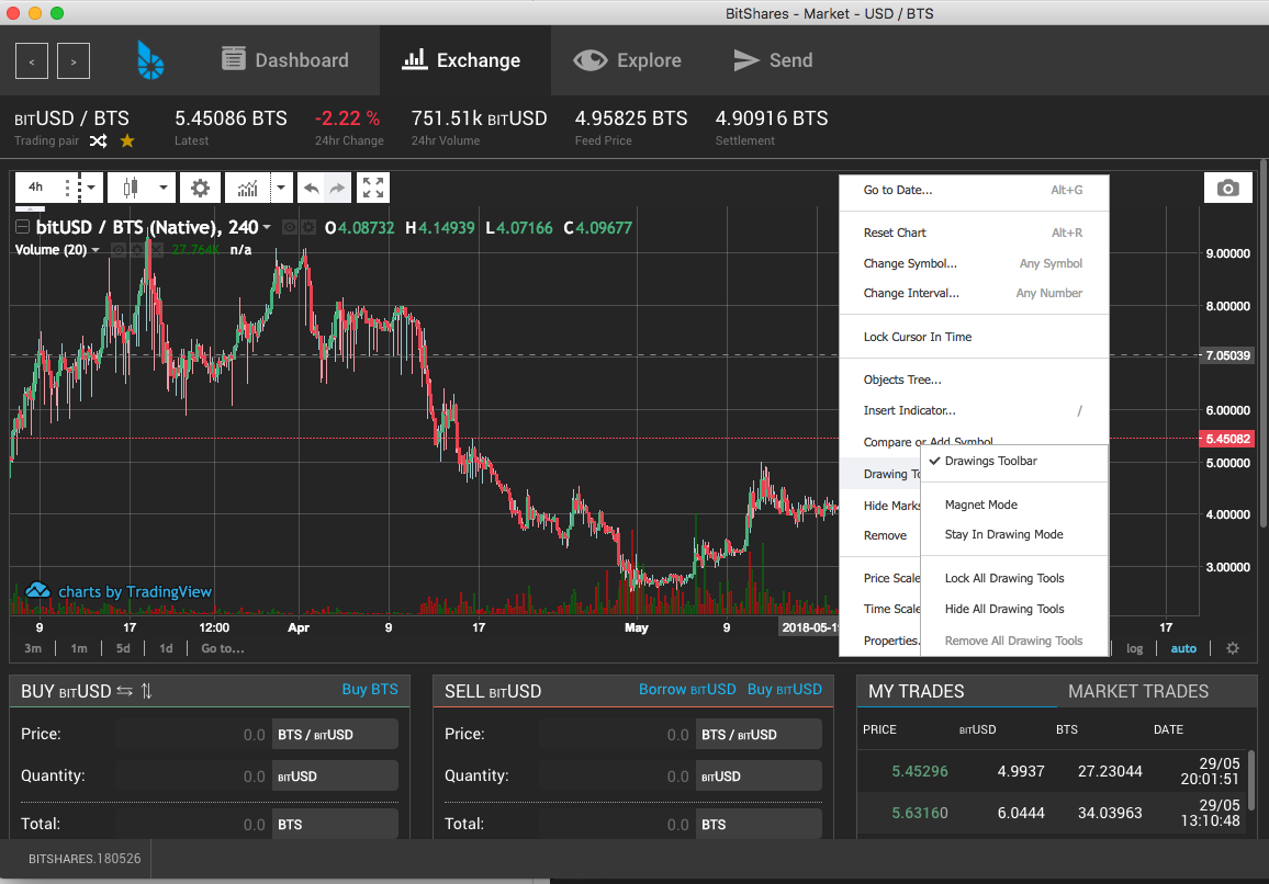 Tradingview chart toggle and sizing buttons · Issue #1559