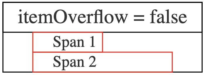 Record itemOverflow False