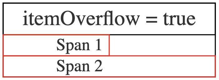 Record itemOverflow True