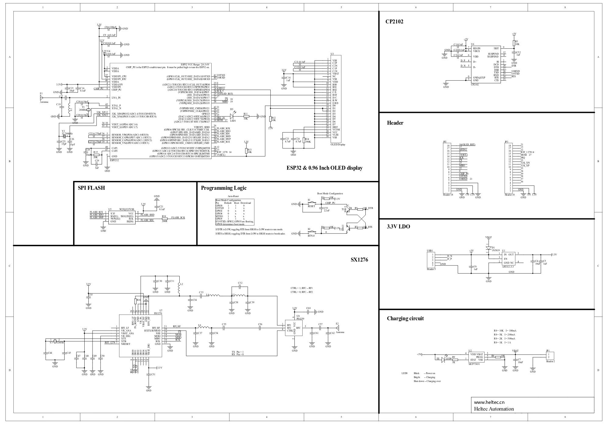 ESP32 WiFi Lora Board - deep-sleep power consumption · Issue