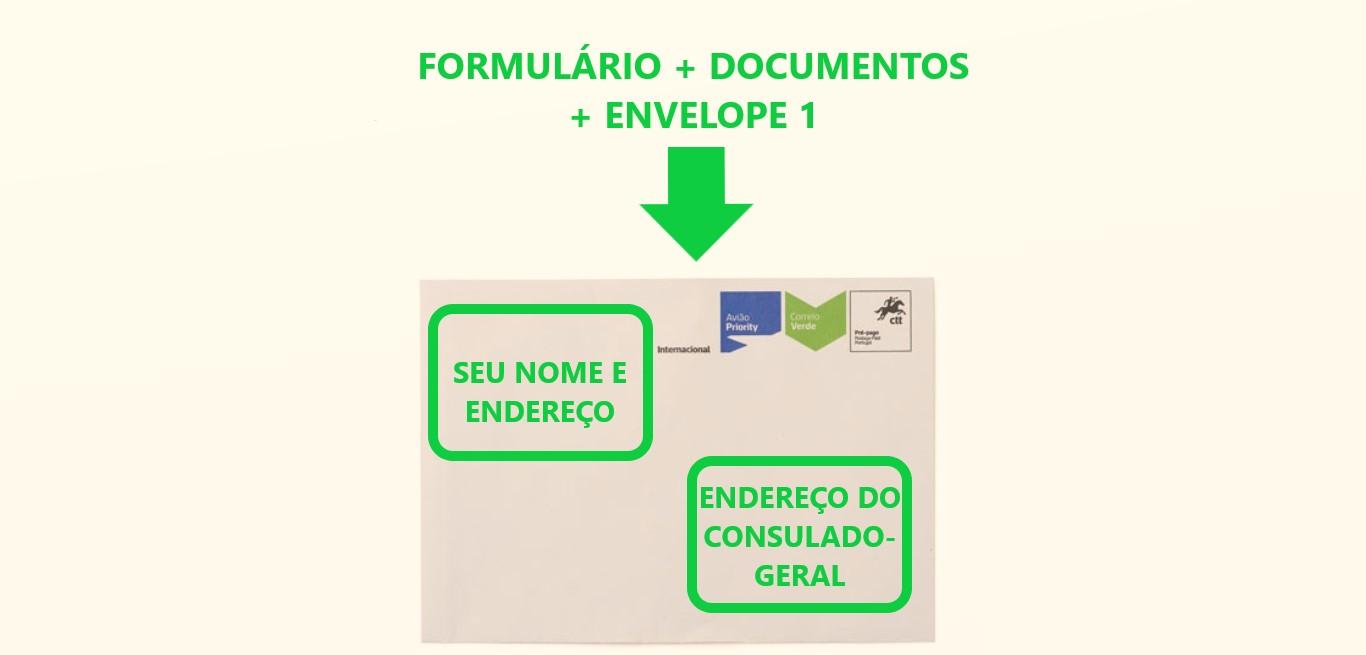 Instruções de preenchimento de envelope no site do Consulado-Geral do Brasil