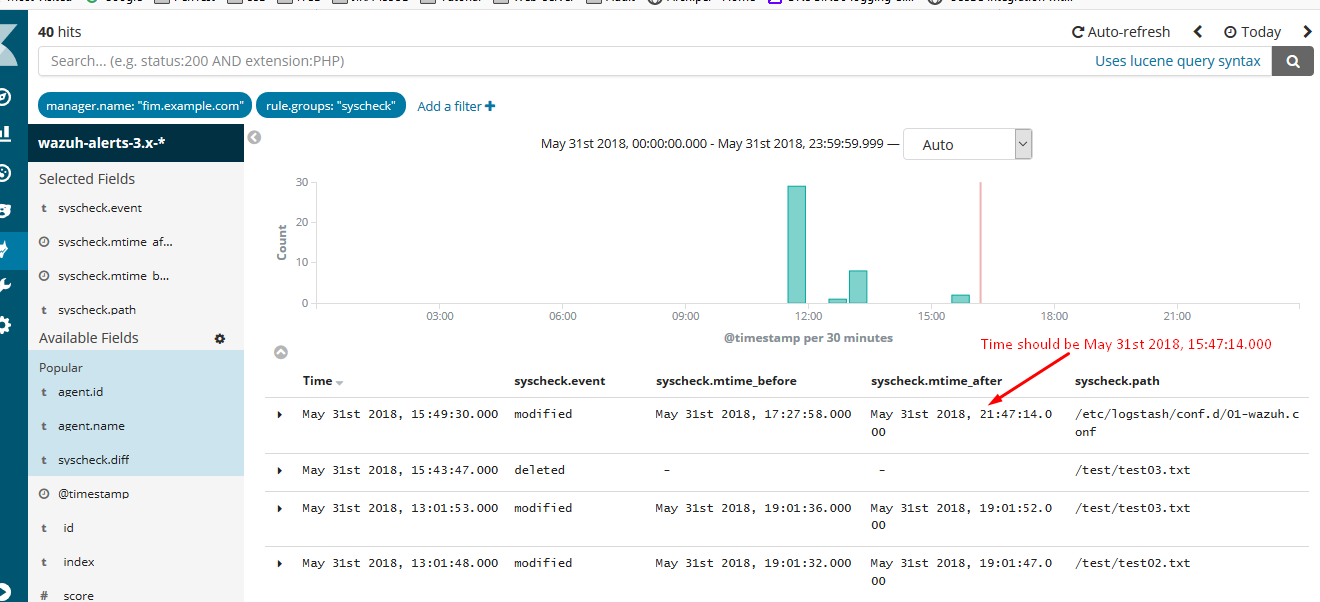 Getting wrong timestamp in Kibana dashboard · Issue #697