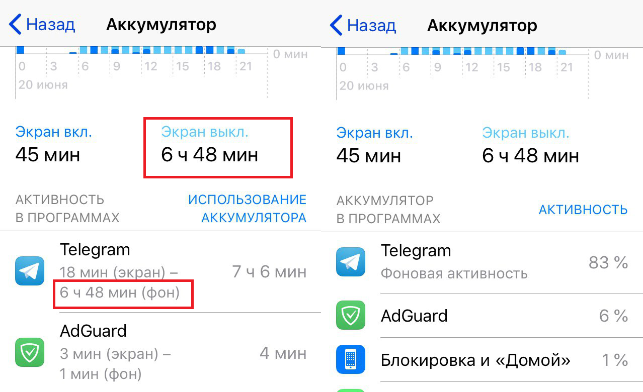 Notifications problems · Issue #74 · TelegramMessenger/Telegram-iOS