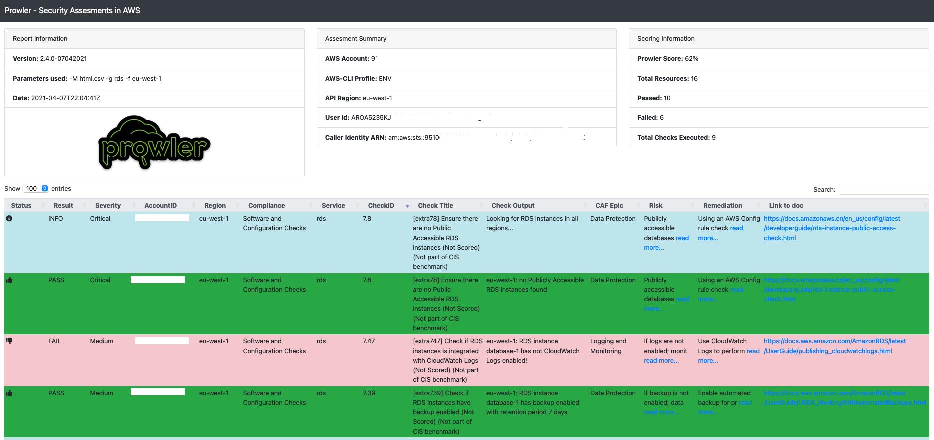 Prowler html