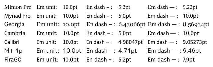 en/em dash do not extend to en/em width · Issue #172 · adobe