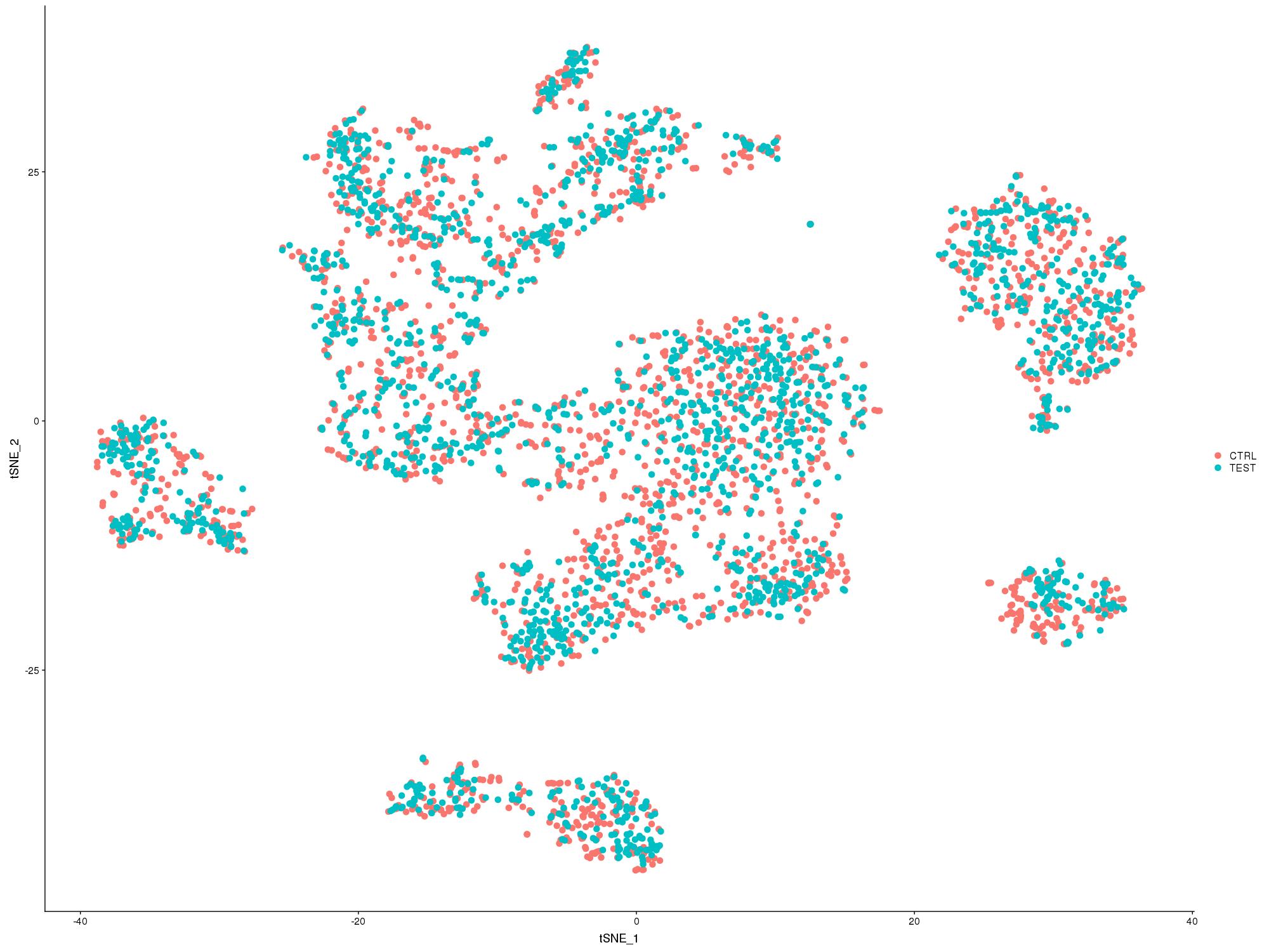 Data Integration weird after 3 0 1 update · Issue #1635