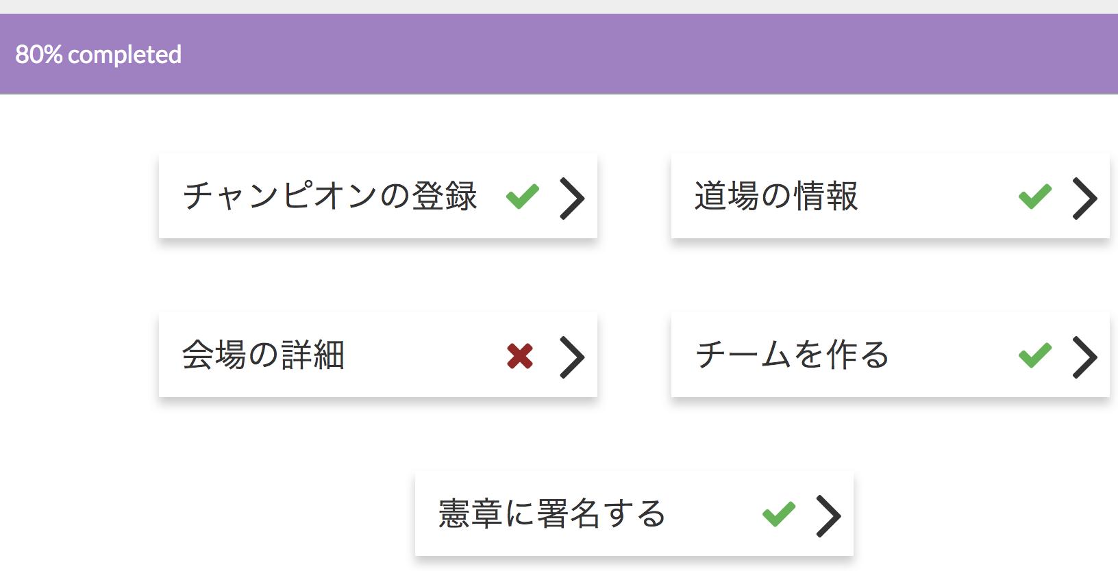 fireshot capture 10 - i coderdojo zen - https___zen coderdojo com_dashboard_start-dojo_review