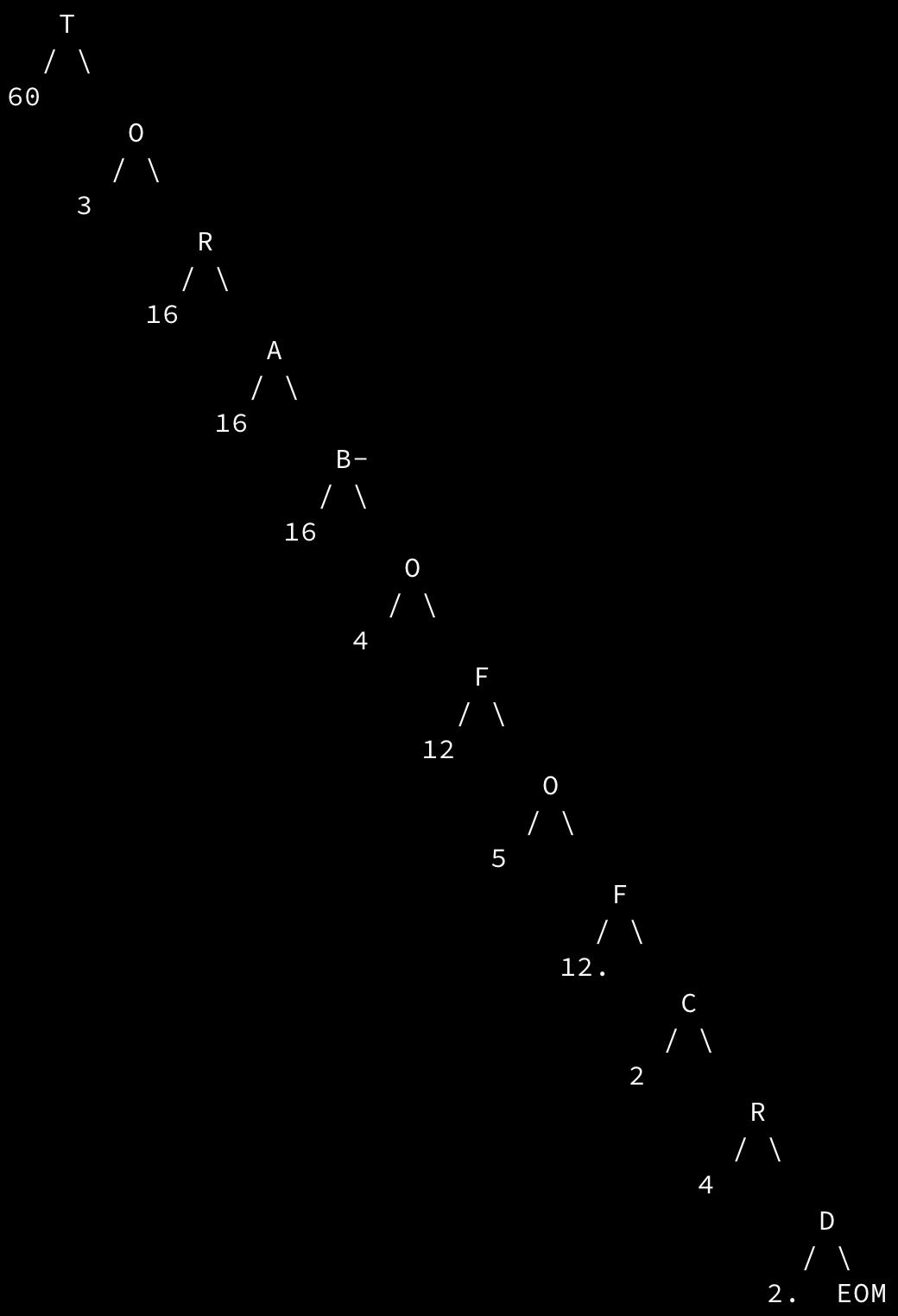 X-MML の構文木 (X-MML の実行結果)