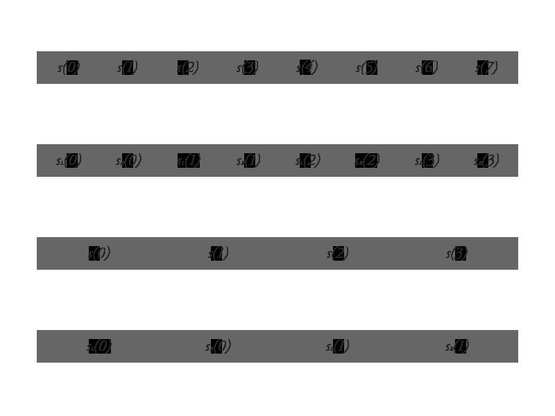 data チャンク (8 bit モノラル, 8 bit ステレオ, 16 bit モノラル, 16 bit ステレオ