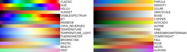 colordatagradients