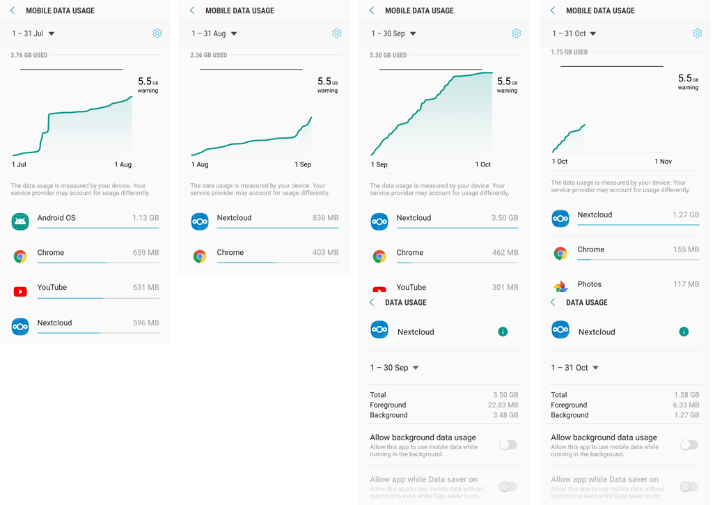 Android mobile app high background data usage · Issue #3123